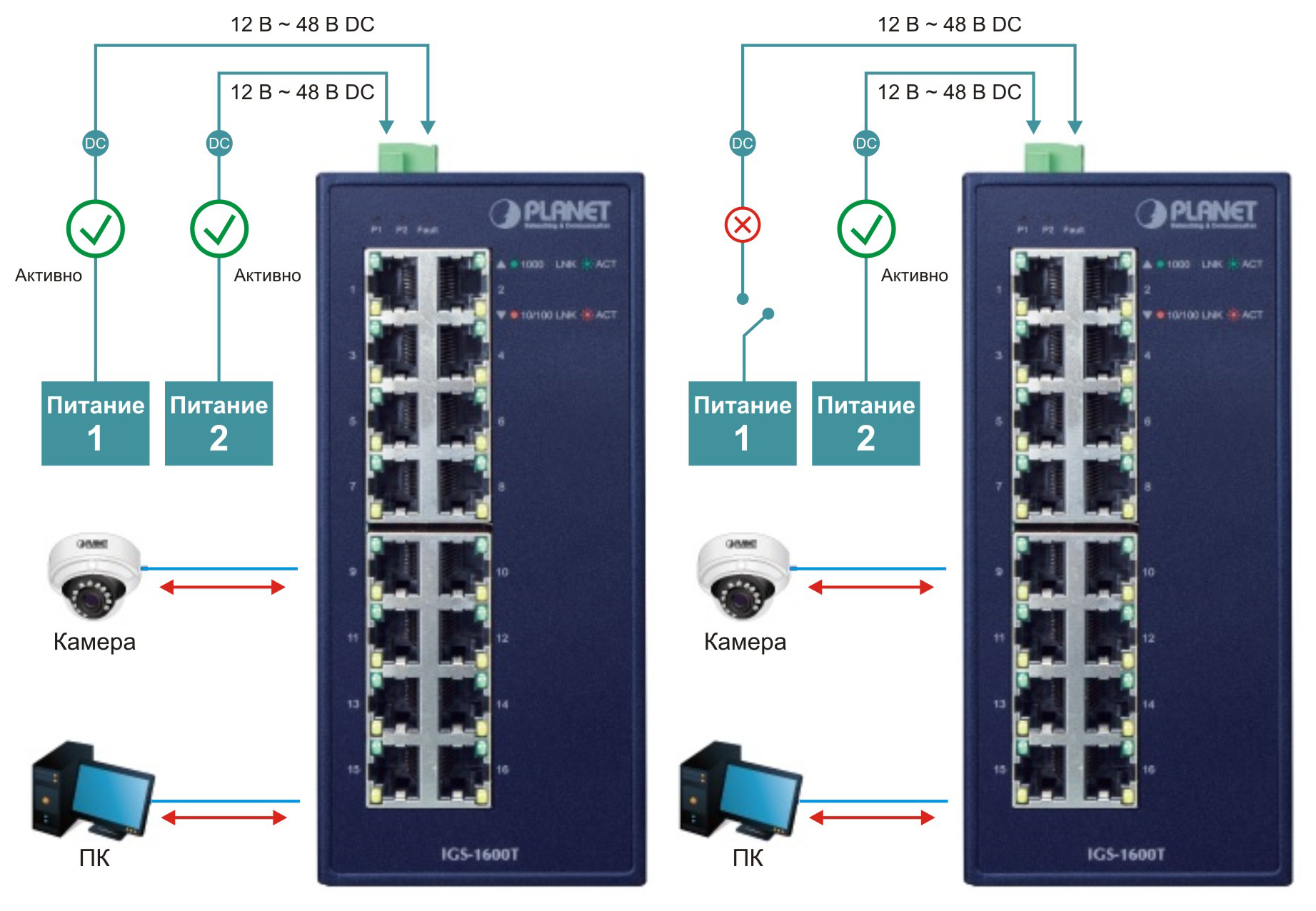 IGS-1600T — промышленный неуправляемый коммутатор со скоростью передачи данных до 1 Гбит/с