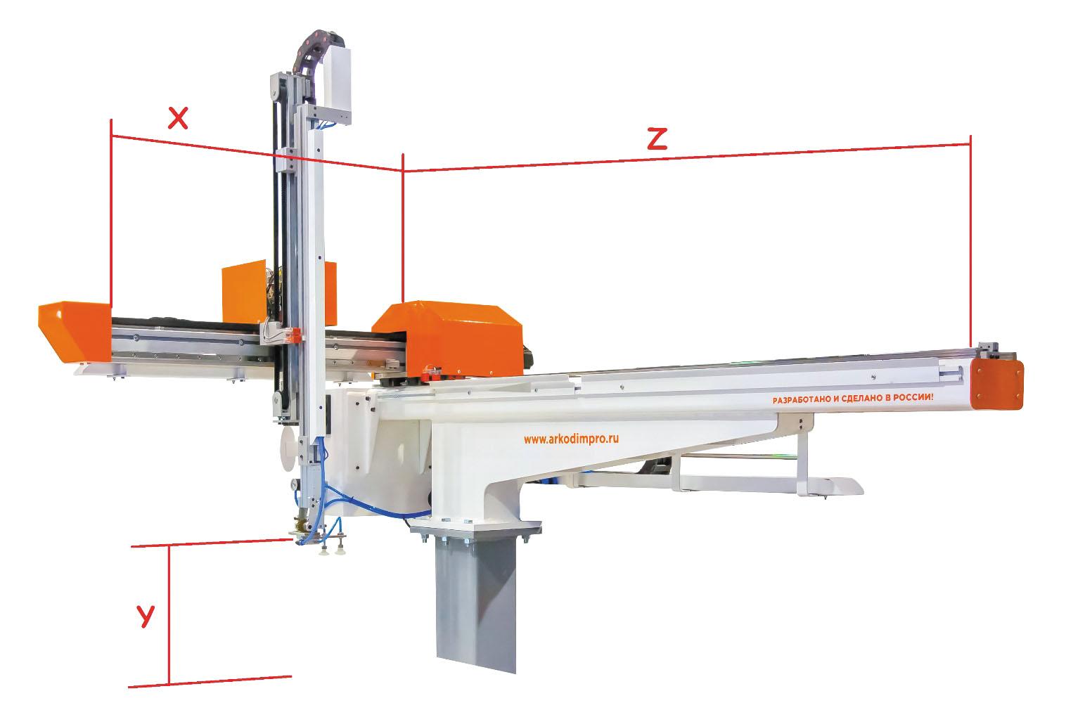 Рис. 5. Схема трех основных осей робота ARKODIM