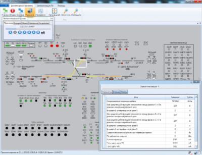 Технологическое окно обозревателя станции в системе АТДП