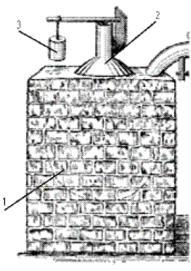Паровой котел с клапаном Папен