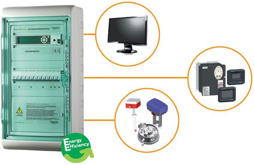 Шкаф управления SmartHVAC