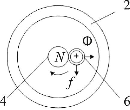 Принцип действия двигателя Фарадея