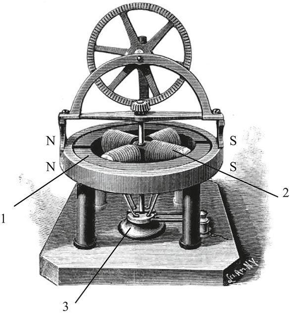 Рис. 1.Электродвигатель Дэвенпорта