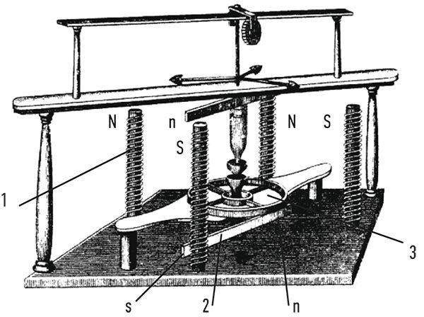 Электродвигатель Стёрджена