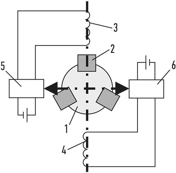 Электродвигатель Дэвидсона