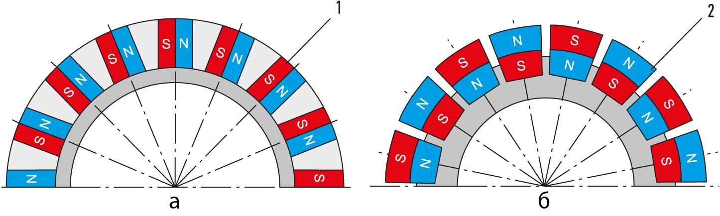 Ротор моментного двигателя с магнитами, намагниченными: тангенциально; или радиально