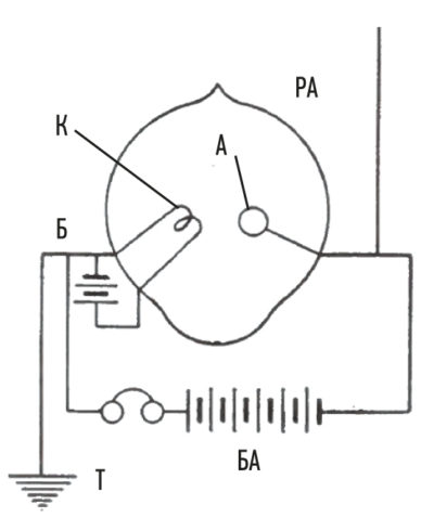 Двухэлектродный аудион