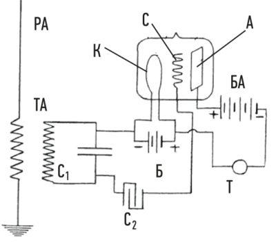 Трехэлектродный аудион