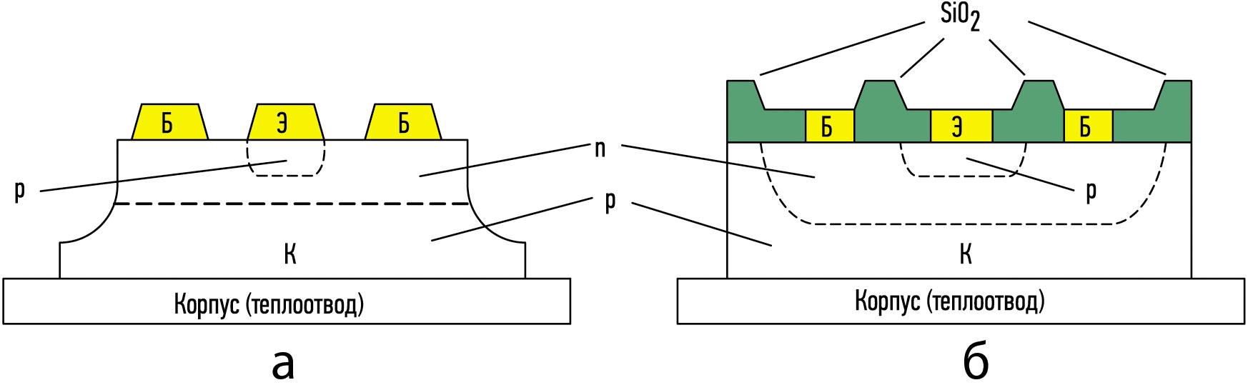 Транзисторы: меза-транзистор и планарный