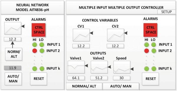Окно HMI для виртуальной измерительной системы (а) и многоканальный MIMO-контроллер (б)