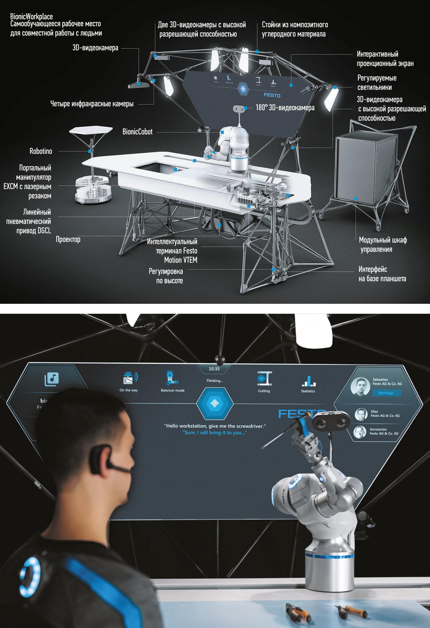 Интеллектуальное рабочее место BionicWorkplace и коллаборативный бионический робот от компании Festo