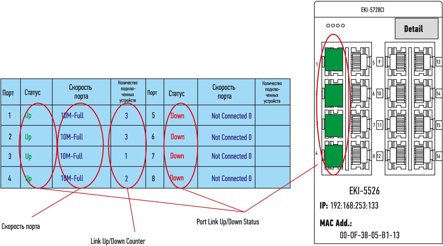 SCADA-системе InTouch компании Wonderware