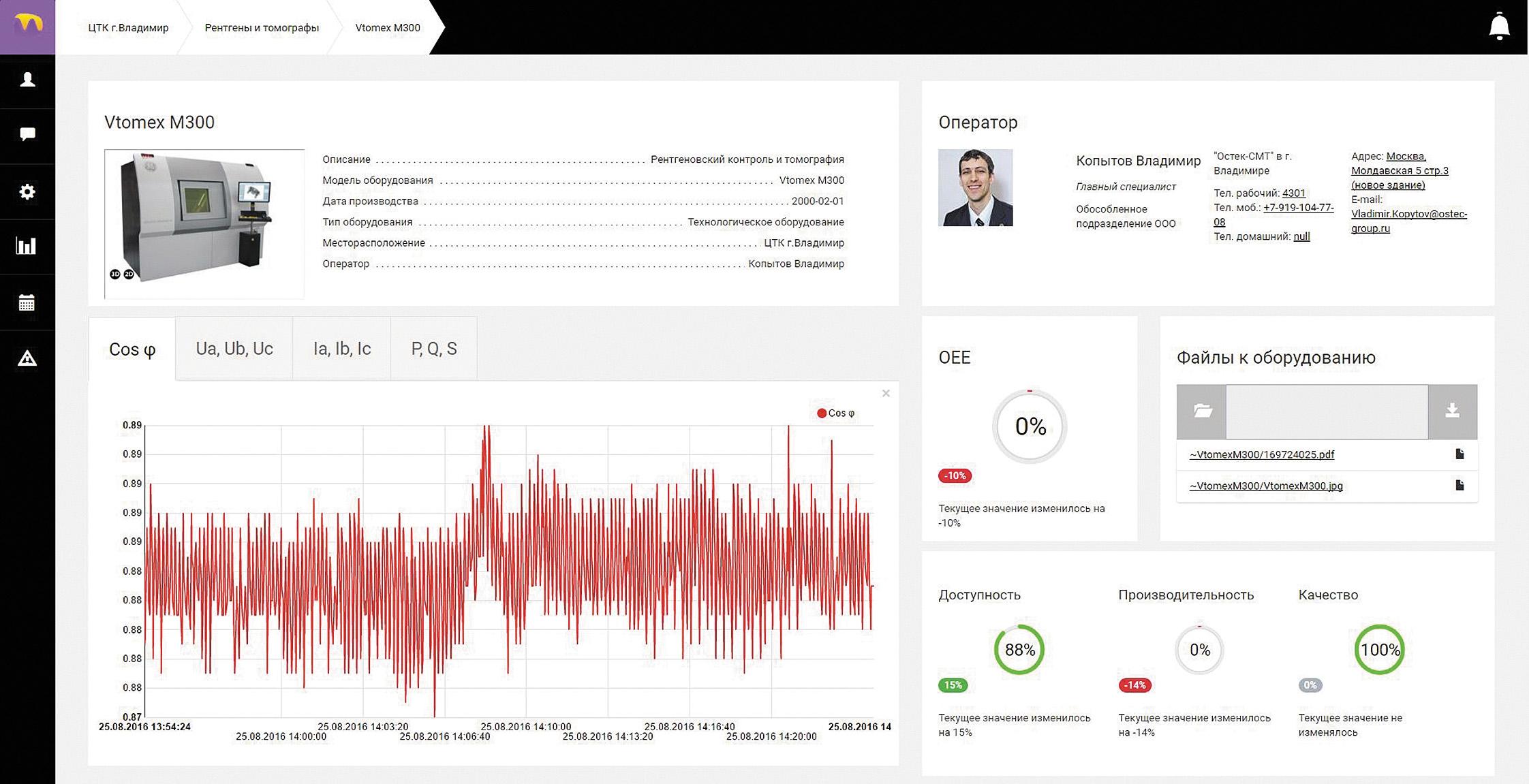 Экран анализа причин простоев станка