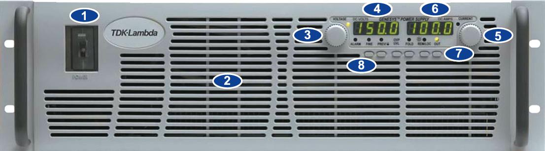 Передняя панель программируемого ИП GEN 30–500