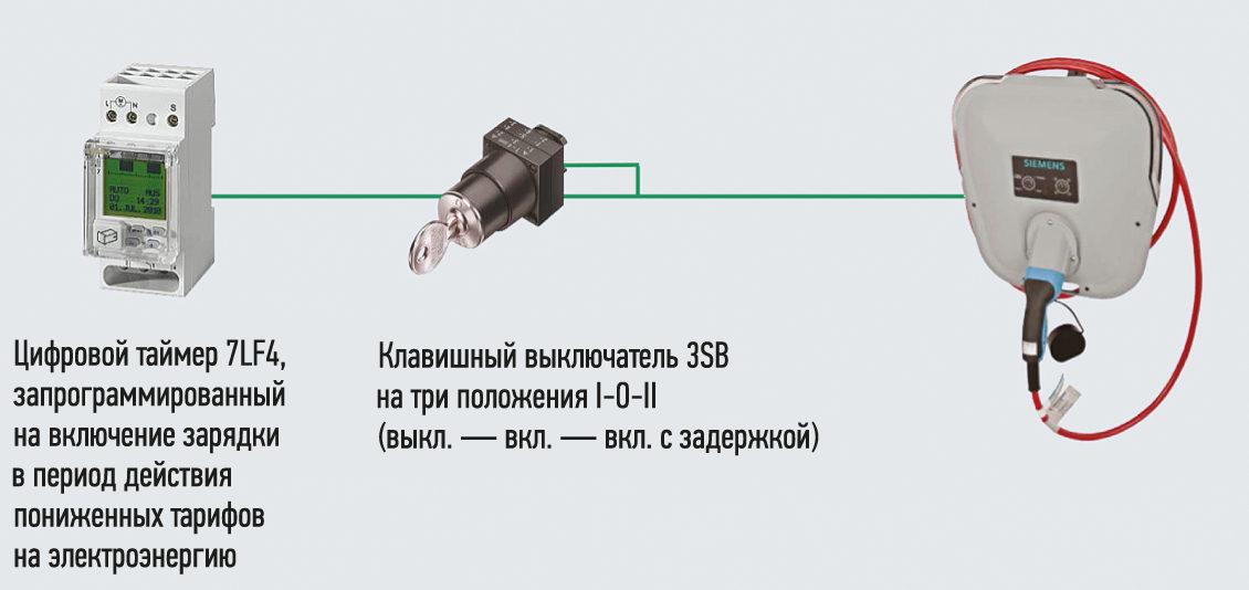 модуль энергопотребления