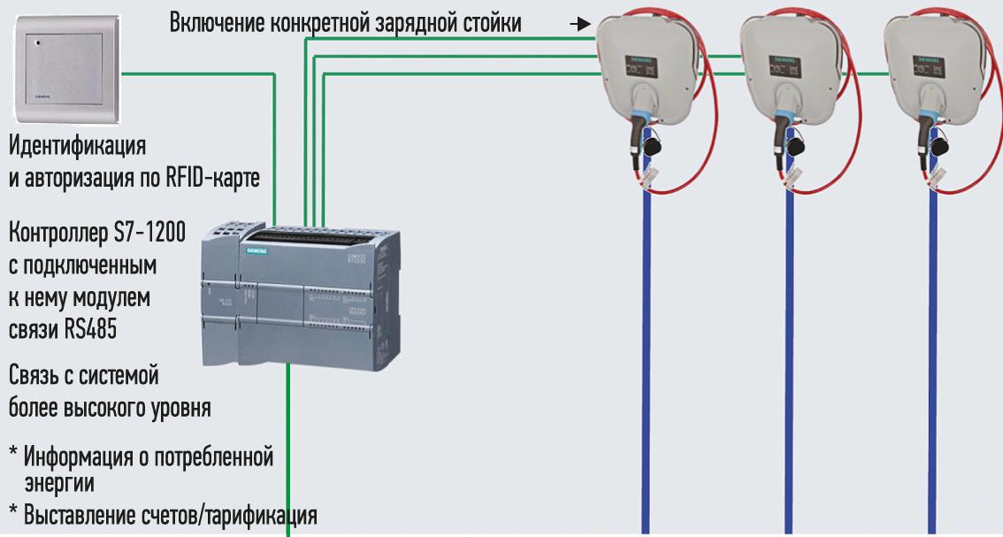 модель энергопотребления