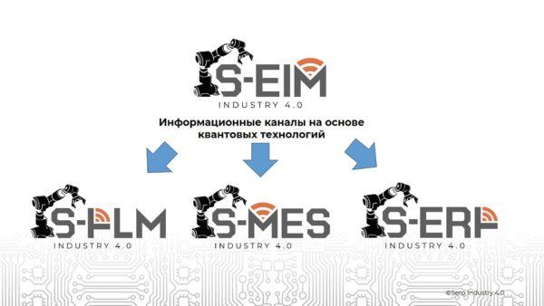 Система управления корпоративными данными S EIM