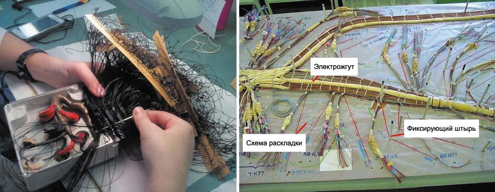 Существующий технологический процесс производства жгутов
