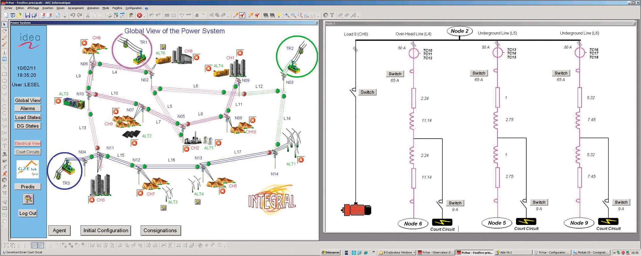 Пример представления элементов проекта INTEGRAL в SCADA-пакете PcVue