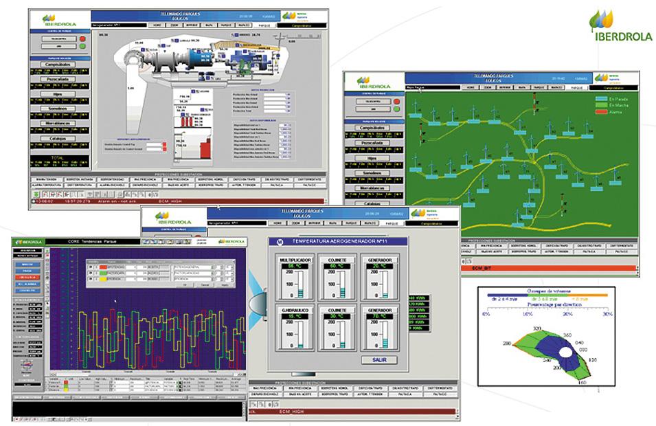 Примеры мнемосхем PcVue для операторов центра управления CORE ветровыми электростанциями