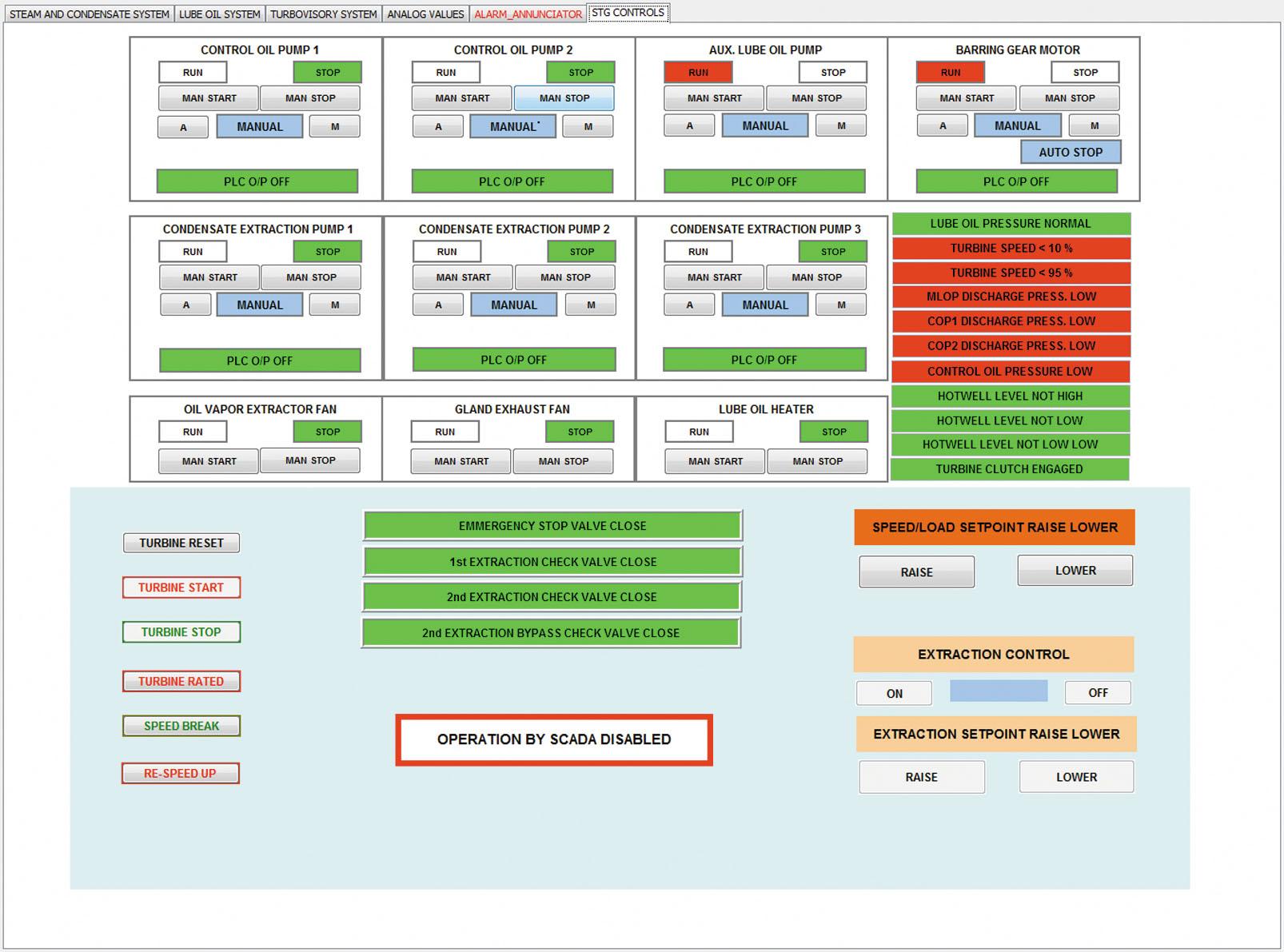 Рис. 2. Управление турбинами в системе AggreGate