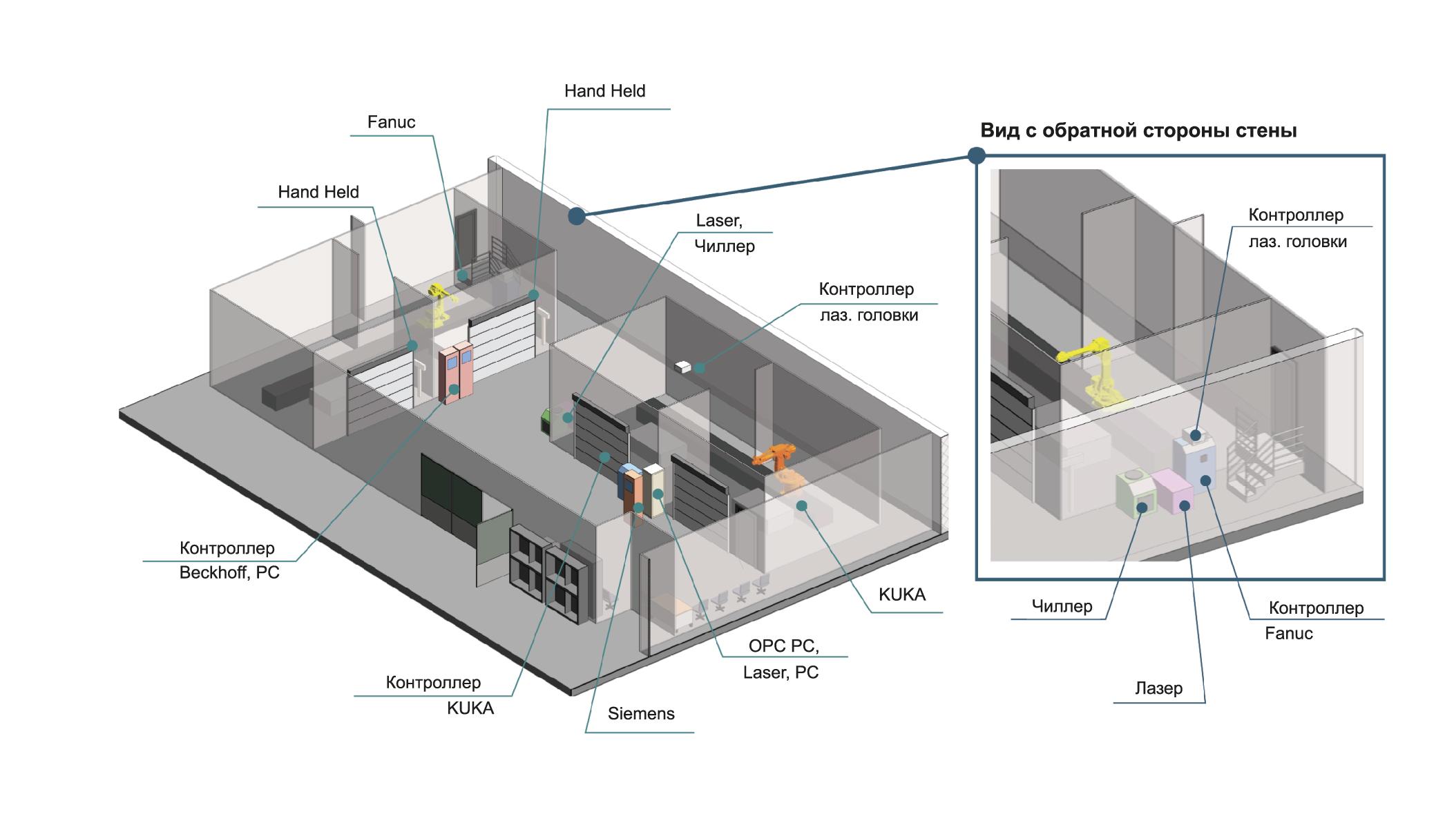 Обзор участка лазерной резки прессового производства