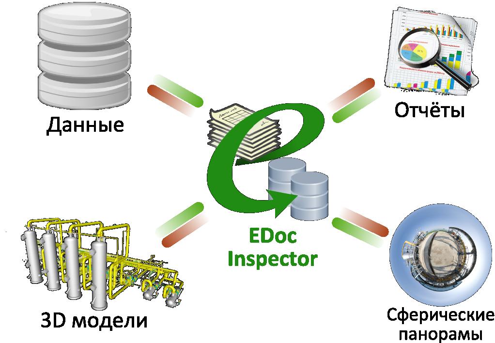 Модули EDocInspector