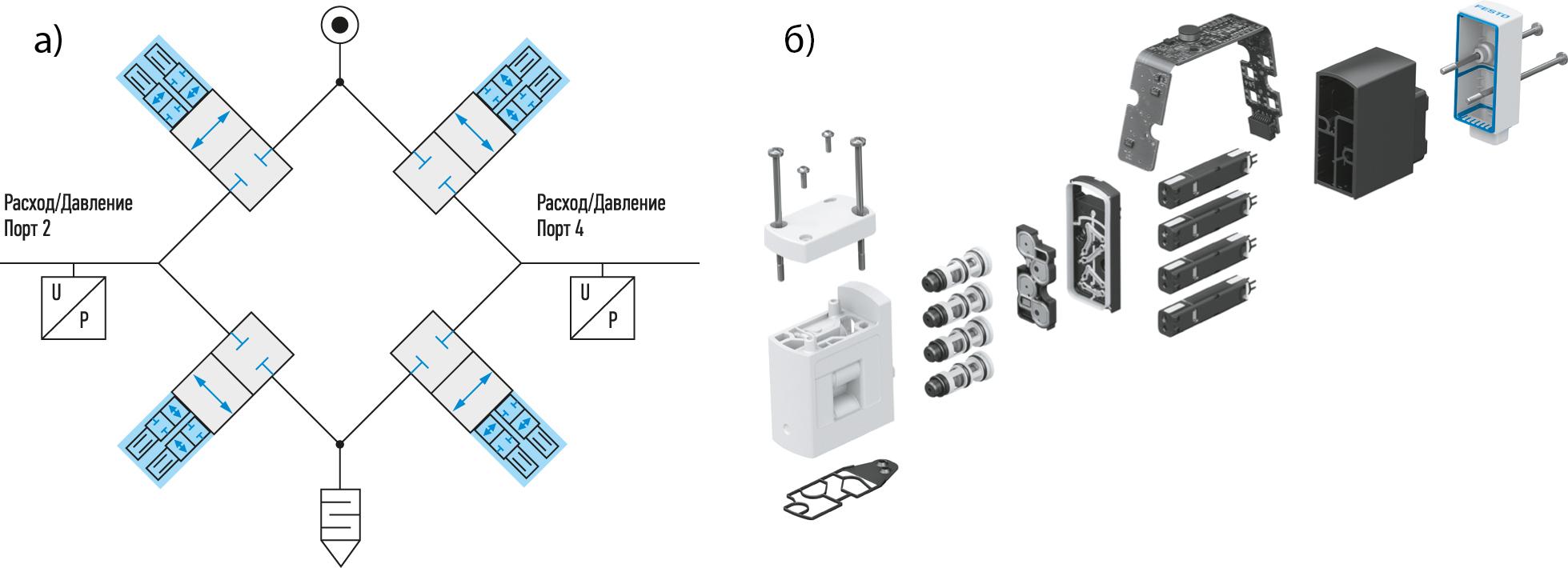 Схема и внутреннее устройство распределителя VTEM