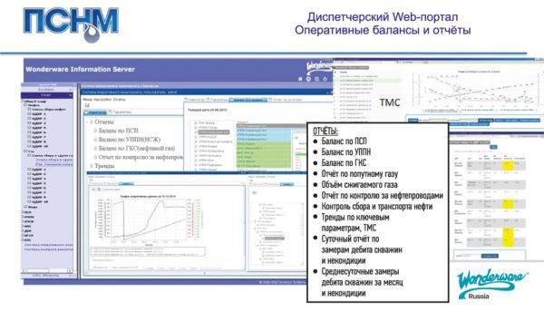 «Диспетчерский Web-портал»: оперативные балансы и отчеты
