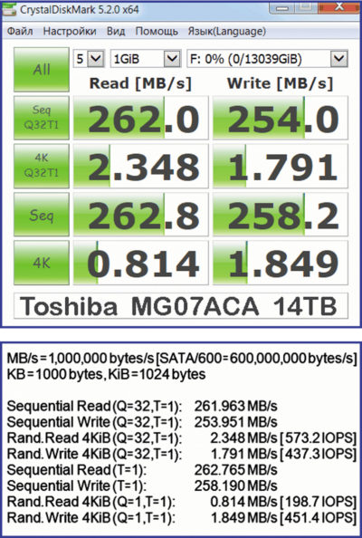 Оценка скоростных параметров, выполненная CrystalDiskMark