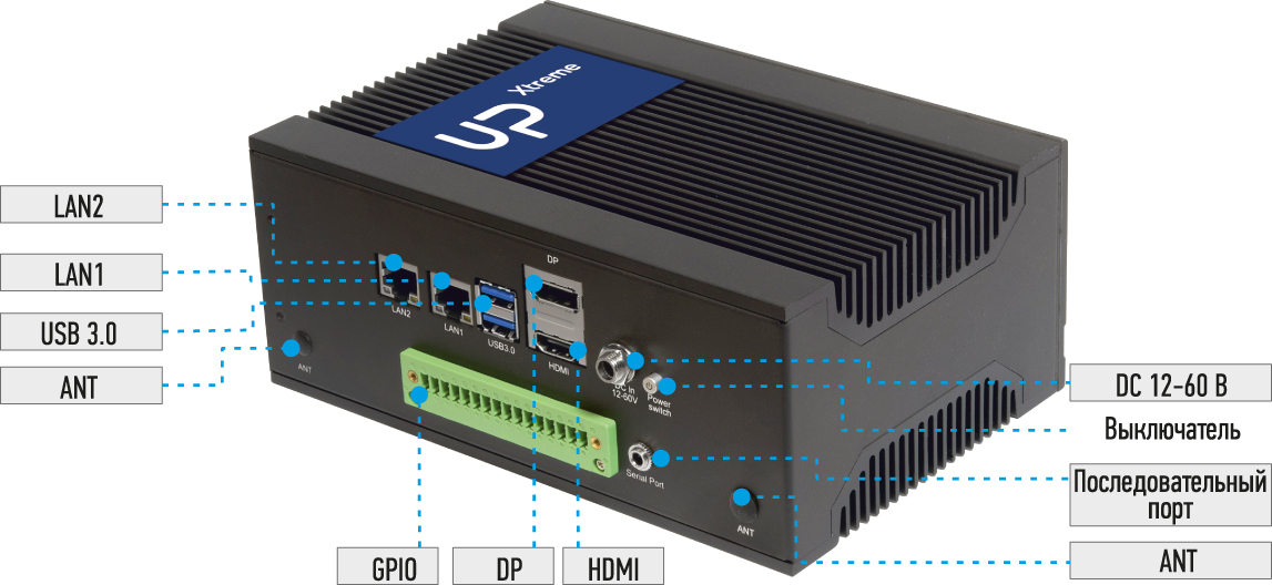 Порты ввода/вывода компьютера UPX Edge (лицевая сторона)