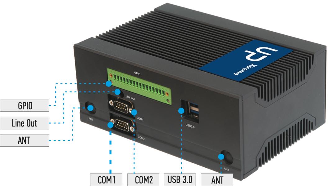 Порты ввода/вывода компьютера UPX Edge (тыльная сторона)