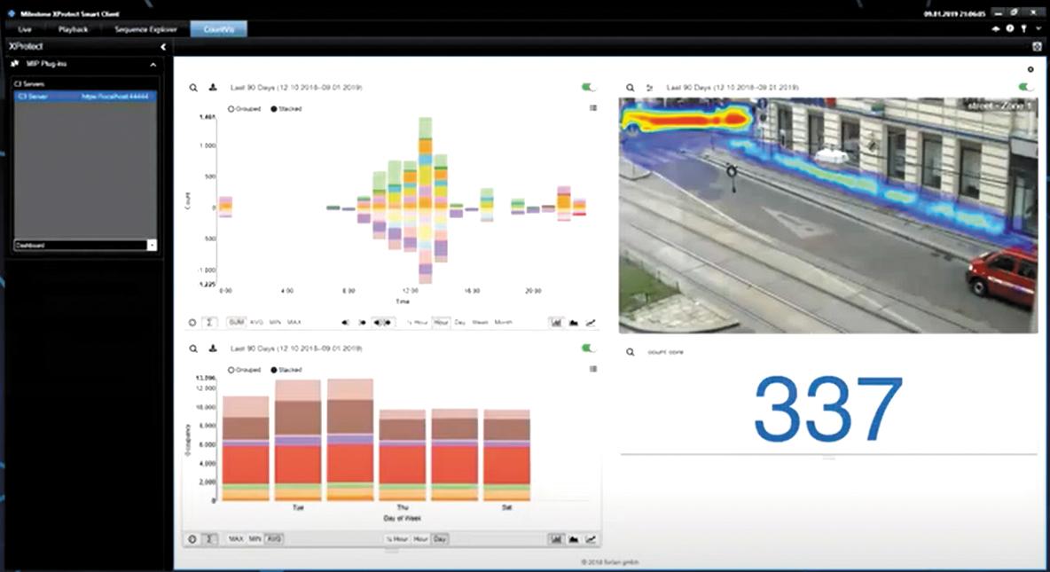 Работа интегрированной панели инструментов Milestone Xprotect Smart Client