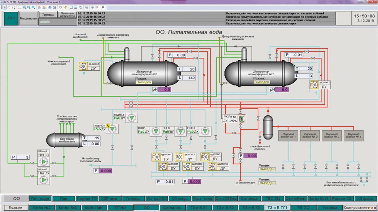 Пример графического интерфейса