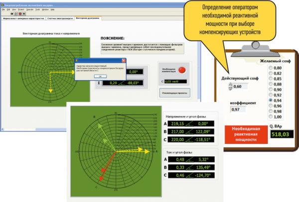 Экранные формы при анализе фазовых сдвигов и счетчика энергии