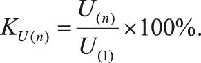 коэффициент n-ой гармонической составляющей напряжения (тока), равный отношению действующего значения n-ой гармонической составляющей к действующему значению напряжения (тока) основной (1-й) гармоники