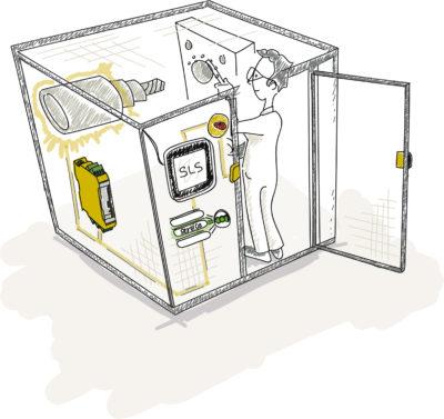 PSR-MM30 — компактное реле безопасности для контроля частоты вращения и состояния останова