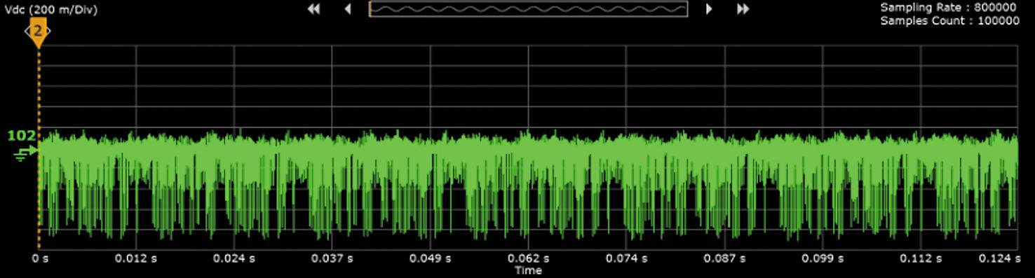 Сигнал вибрации от электродвигателя переменного тока во временной области