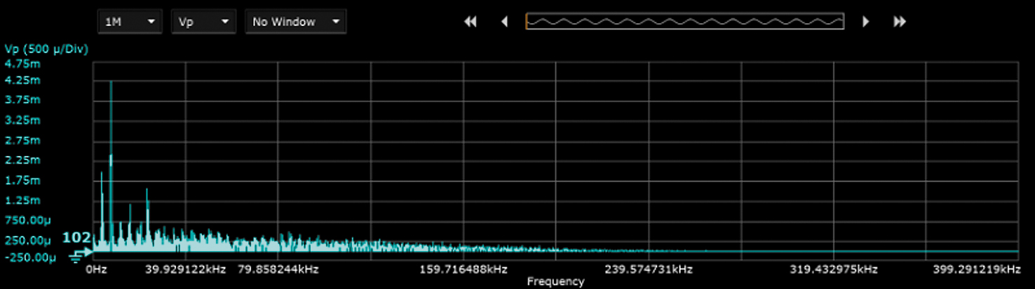 Анализ вибрации электродвигателя переменного тока в частотной области