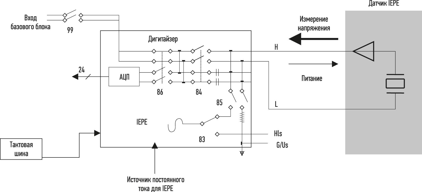 Упрощенная принципиальная схема подключения модуля дигитайзера DAQM909A к IEPE-акселерометру (один канал)