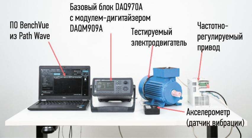 Общая схема для измерения вибрации электродвигателя переменного тока