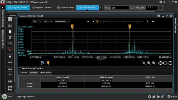 Программное обеспечение PathWave BenchVue DAQ компании Keysight, показывающее диаграмму в частотной области на основе БПФ для анализа спектра вибрации электродвигателя переменного тока в увеличенном масштабе
