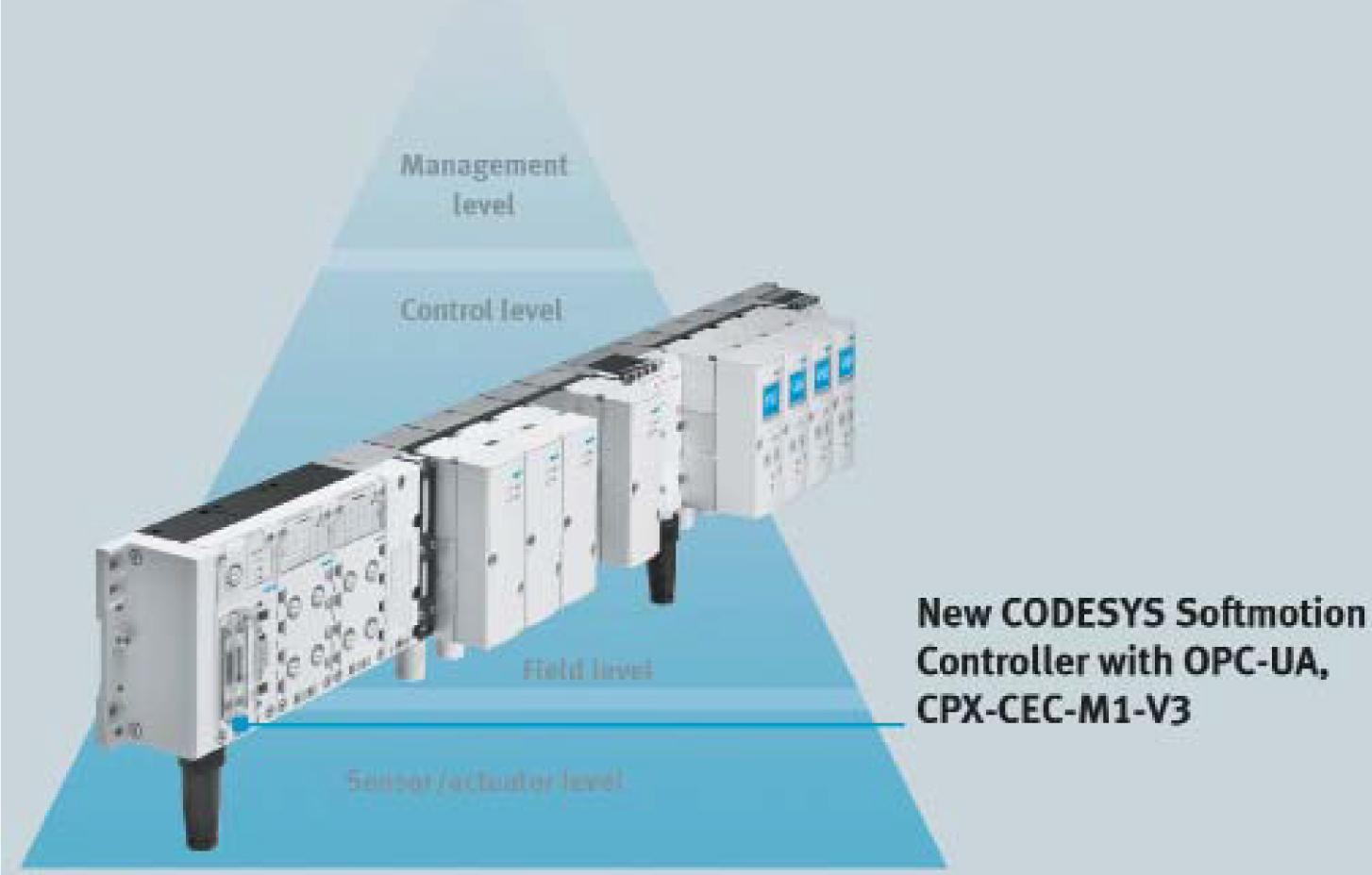 Контроллер Festo CPX-CEC-M1-V3 со встроенным протоколом OPC-UA