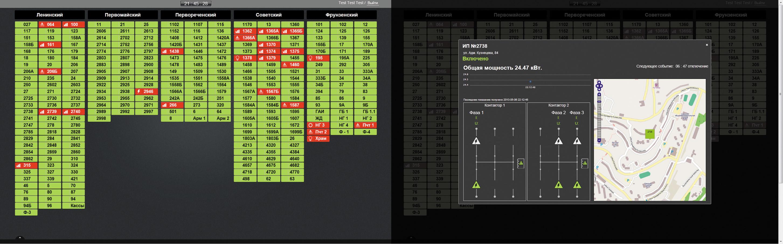 Экраны системы диспетчеризации систему управления освещением
