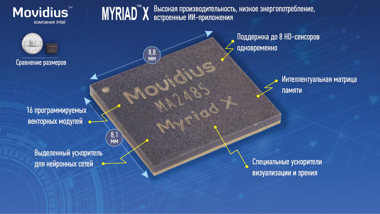 Архитектура процессора машинного зрения (vision processing unit, VPU) Intel Movidius