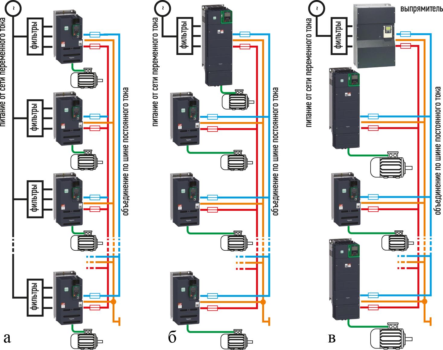 Варианты объединения преобразователей частоты Altivar по шине постоянного тока