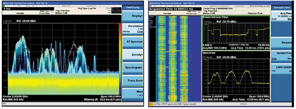 Результаты анализа спектра в реальном времени отображаются: а) в формате плотности; б) на спектрограмме и в зависимости мощности от времени