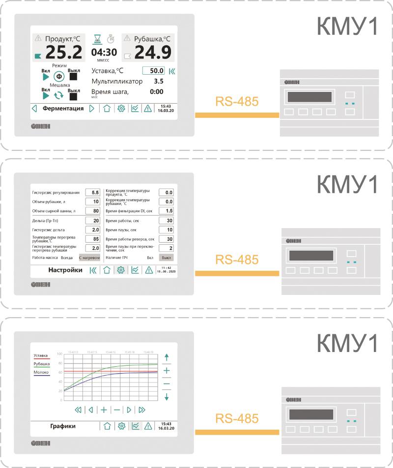 Экраны визуализации КМУ1