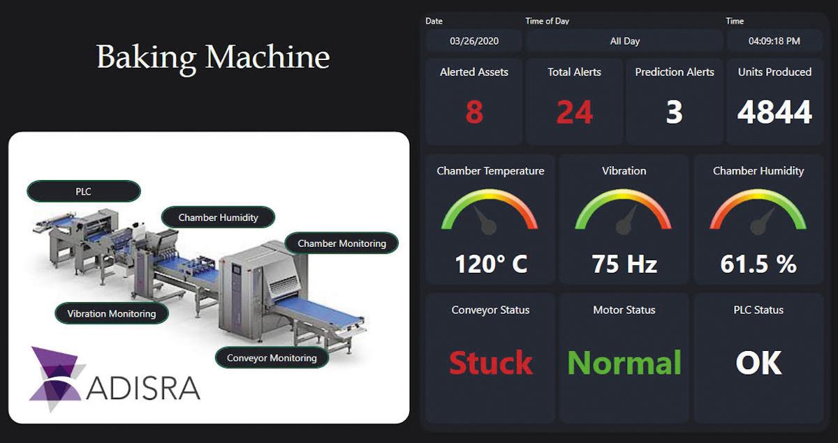 Традиционные HMI технологического и производственного оборудования использовались только для визуализации, но новые продукты, такие как SmartView от компании ADISRA, поддерживают хранение и анализ данных непосредственно на периферии