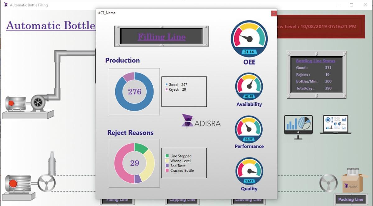 HMI SmartView от компании ADISRA выходит за рамки простой визуализации и помогает OEM-производителям и конечным пользователям управлять передачей данных и выполнять аналитику машинного обучения